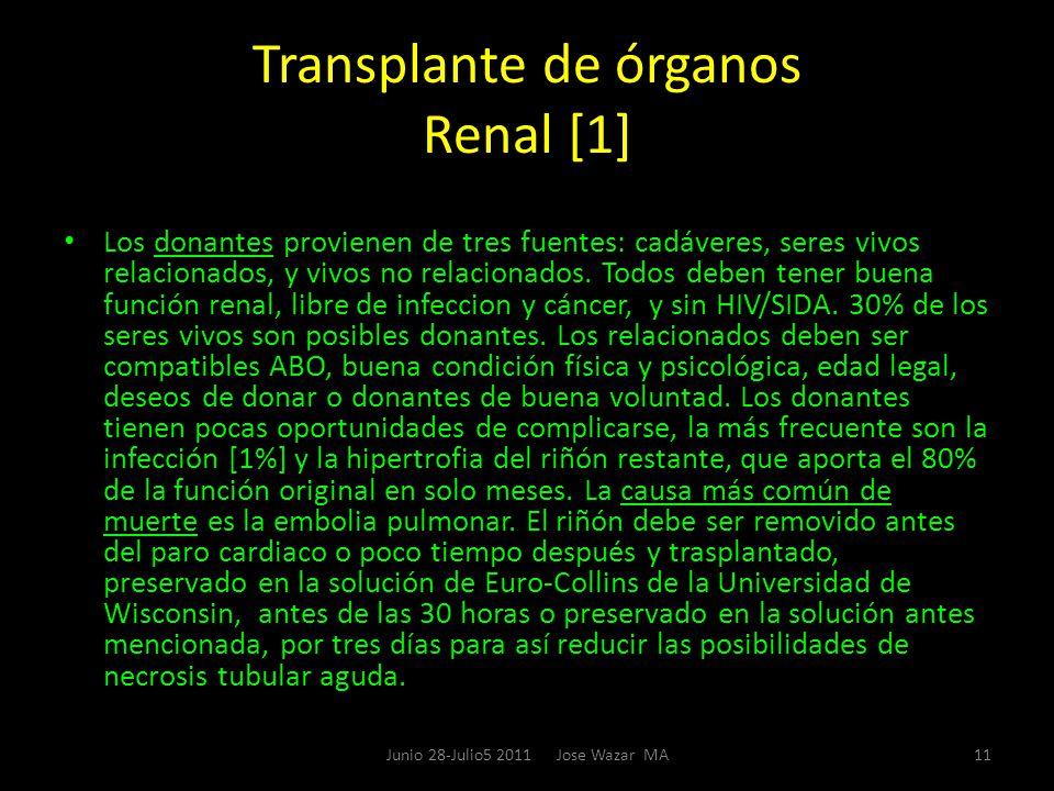 Transplante de órganos Renal [1]